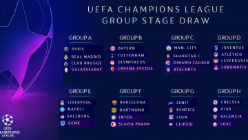 UEFA Champions League 2019-20 group stage draw